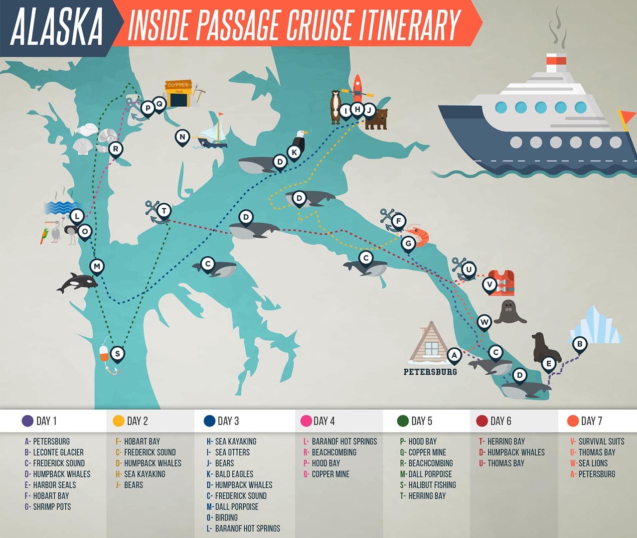 Alaska Inside Passage Cruise Itinerary